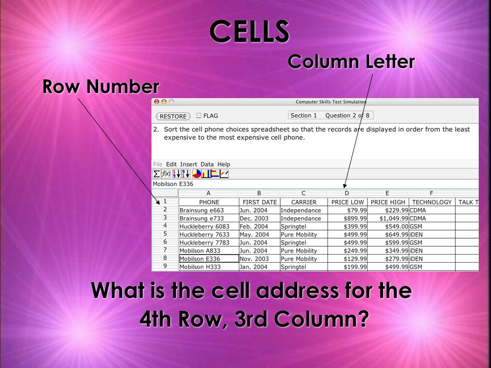 CELLS Column Letter Row Number What is the cell address for the 4th Row, 3rd Column.