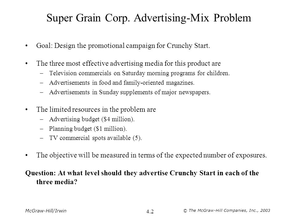 McGraw-Hill/Irwin © The McGraw-Hill Companies, Inc., 2003 4.2 Super Grain Corp. Advertising-Mix Problem Goal: Design the promotional campaign for Crun