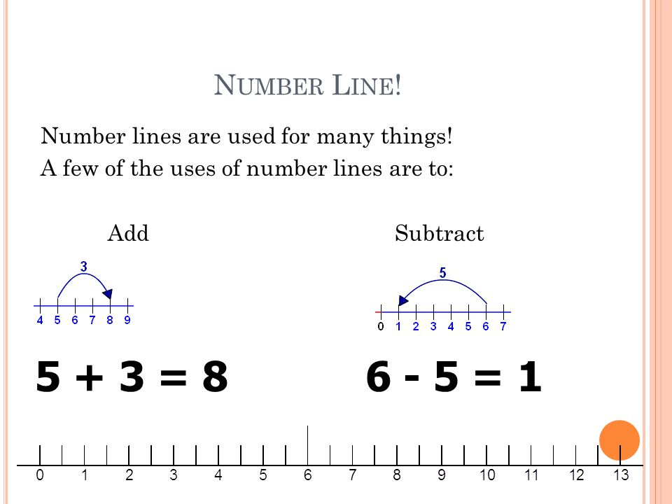 N UMBER L INE .Number lines are used for many things.