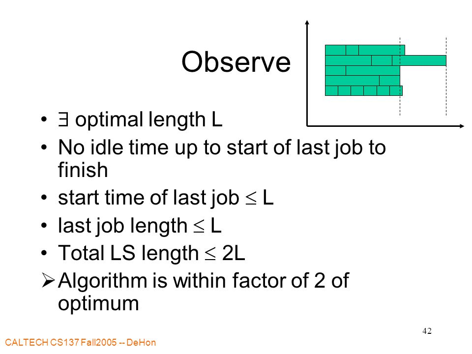 CALTECH CS137 Fall2005 -- DeHon 42 Observe  optimal length L No idle time up to start of last job to finish start time of last job  L last job length  L Total LS length  2L  Algorithm is within factor of 2 of optimum