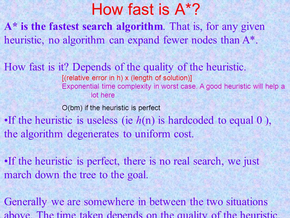 How fast is A*. A* is the fastest search algorithm.