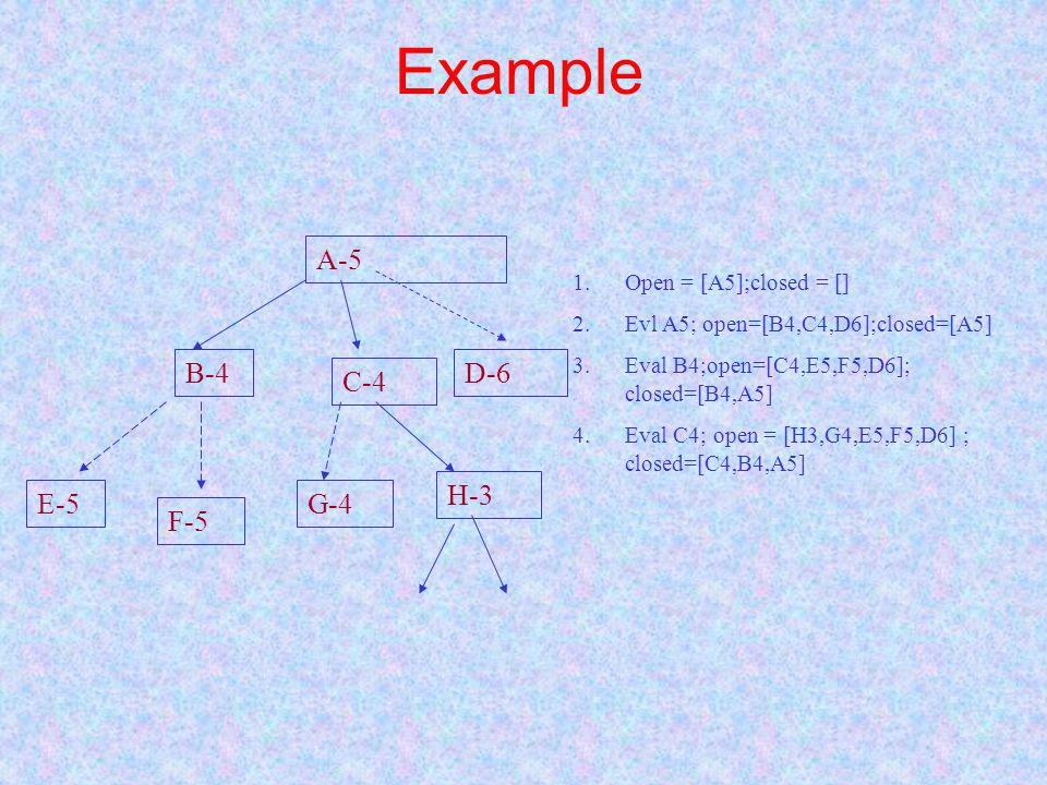 Example A-5 B-4 C-4 D-6 E-5 F-5 G-4 H-3 1.Open = [A5];closed = [] 2.Evl A5; open=[B4,C4,D6];closed=[A5] 3.Eval B4;open=[C4,E5,F5,D6]; closed=[B4,A5] 4.Eval C4; open = [H3,G4,E5,F5,D6] ; closed=[C4,B4,A5]