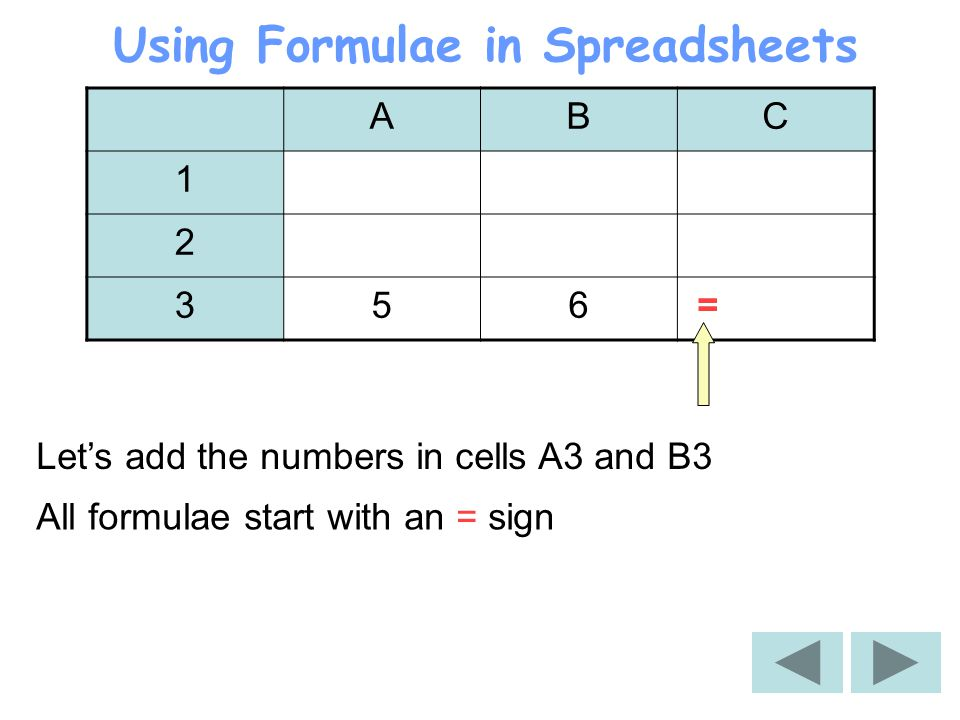 Using Formulae in Spreadsheets ABC 1 2 356 Let's add the numbers in cells A3 and B3