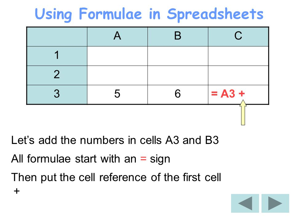 Using Formulae in Spreadsheets ABC 1 2 356= A3 Let's add the numbers in cells A3 and B3 All formulae start with an = sign Then put the cell reference of the first cell
