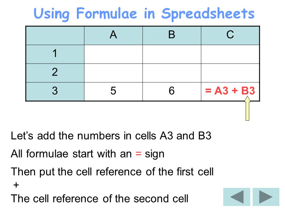 Using Formulae in Spreadsheets ABC 1 2 356= A3 + Let's add the numbers in cells A3 and B3 All formulae start with an = sign Then put the cell referenc