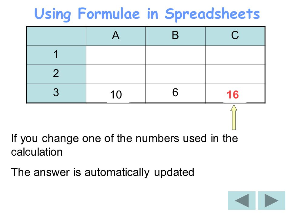 Using Formulae in Spreadsheets ABC 1 2 35611 If you change one of the numbers used in the calculation 10