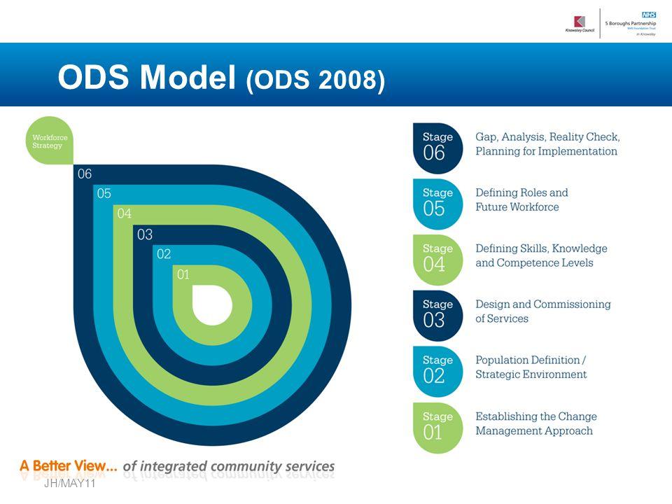 ODS Model (ODS 2008) JH/MAY11