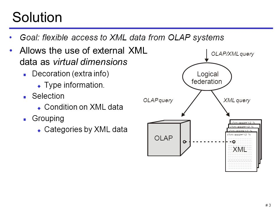 # 3 Solution Allows the use of external XML data as virtual dimensions Decoration (extra info)  Type information.
