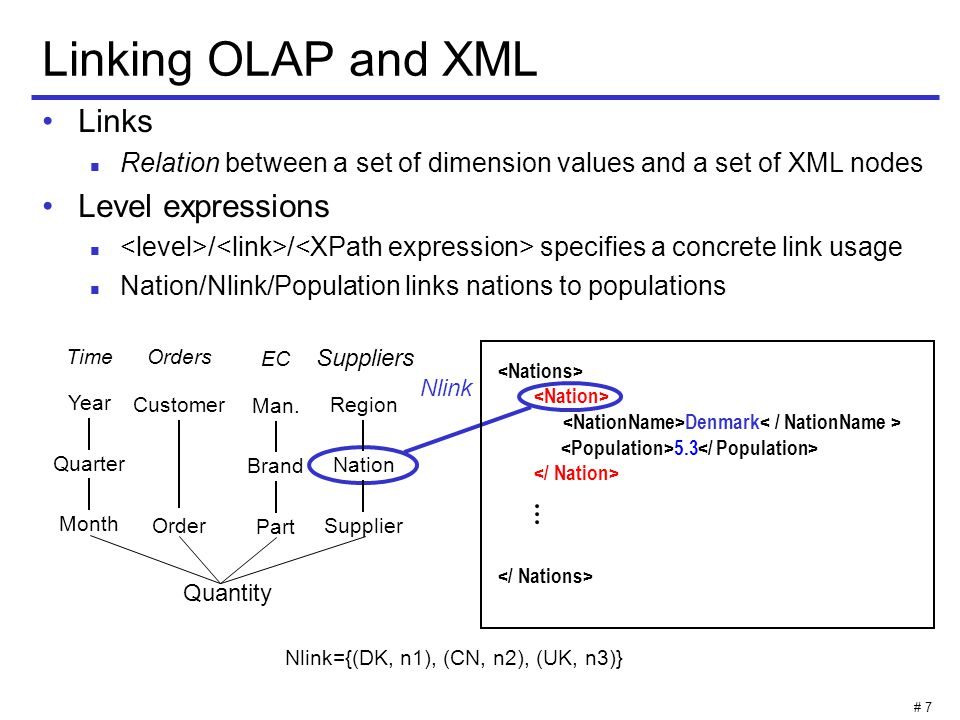 # 7 Linking OLAP and XML Links Relation between a set of dimension values and a set of XML nodes Level expressions / / specifies a concrete link usage Nation/Nlink/Population links nations to populations Nlink TimeOrders EC Year Quarter Month Customer Order Region Nation Supplier Quantity Denmark 5.3 Man.