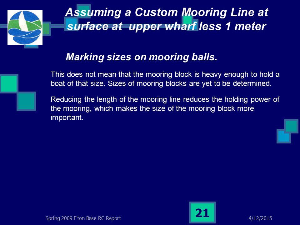 4/12/2015Spring 2009 F'ton Base RC Report 21 Assuming a Custom Mooring Line at surface at upper wharf less 1 meter Marking sizes on mooring balls.