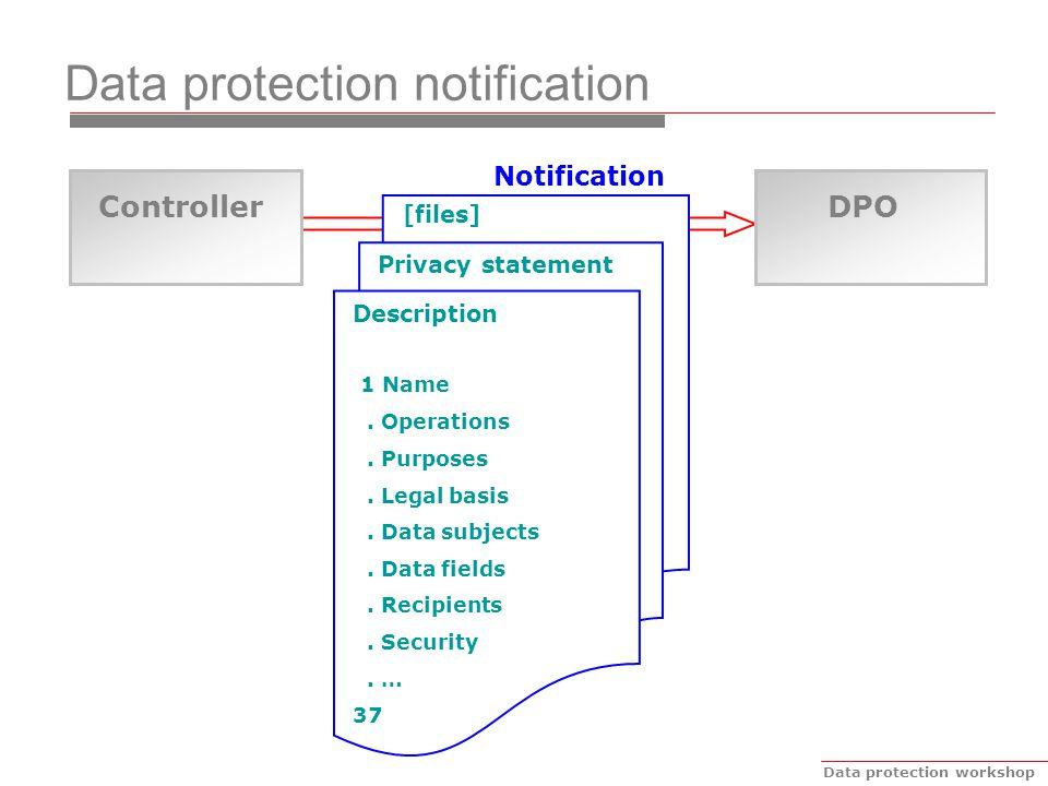 Data protection notification Controller Description 1 Name.