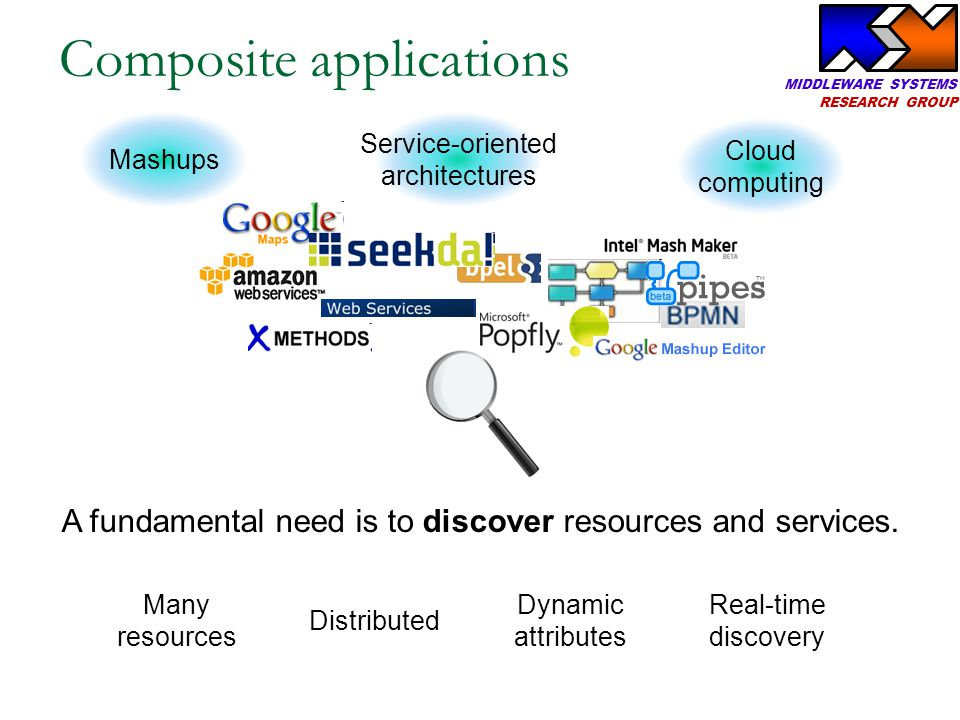 MIDDLEWARE SYSTEMS RESEARCH GROUP Composite applications Mashups Service-oriented architectures Cloud computing A fundamental need is to discover reso