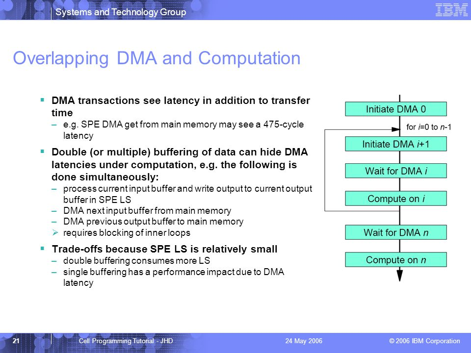 Systems and Technology Group © 2006 IBM Corporation 21Cell Programming Tutorial - JHD24 May 2006 Overlapping DMA and Computation  DMA transactions see latency in addition to transfer time –e.g.