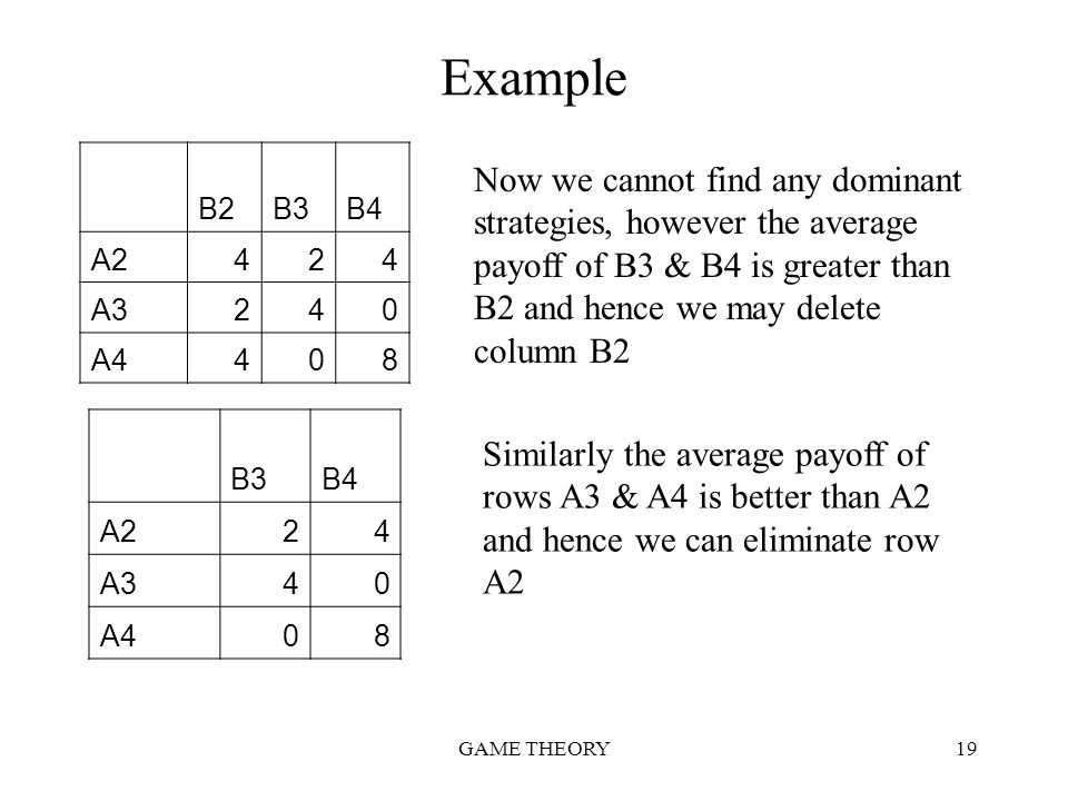 GAME THEORY19 Example B2B3B4 A2424 A3240 A4408 Now we cannot find any dominant strategies, however the average payoff of B3 & B4 is greater than B2 an