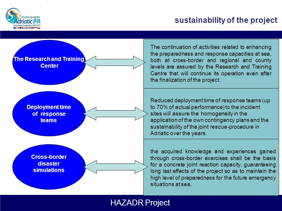 HAZADR Project Reduced deployment time of response teams (up to 70% of actual performance) to the incident sites. Positive impact on reducing external
