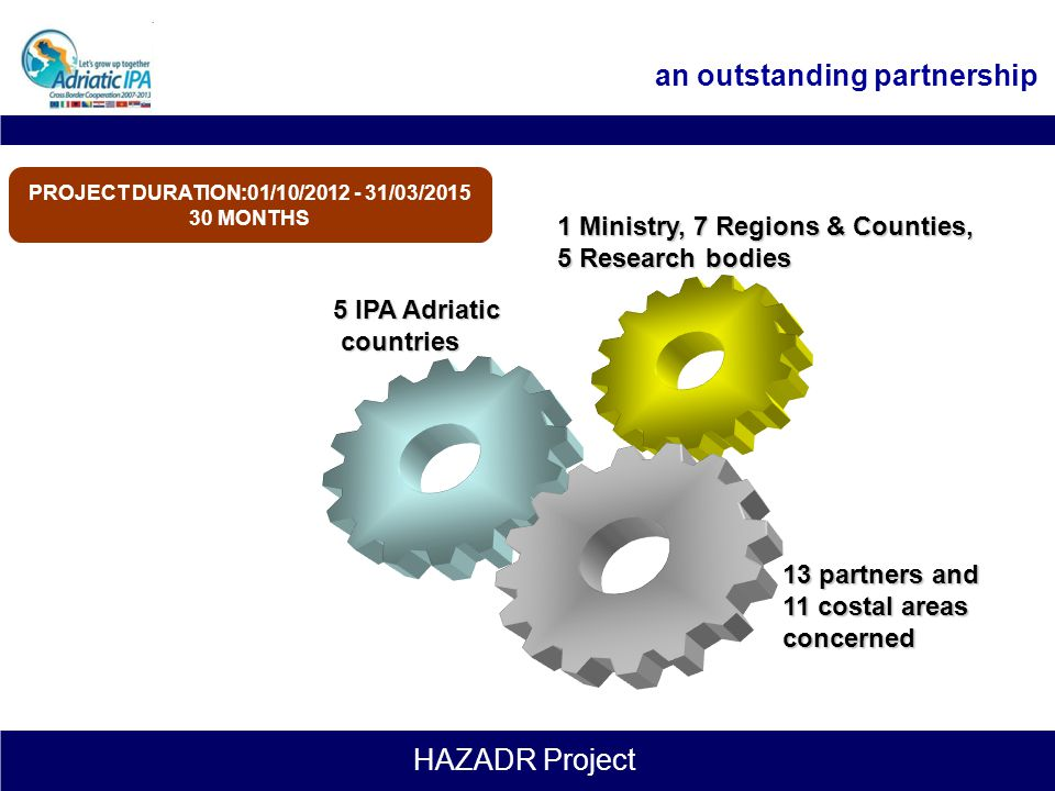 HAZADR Project Project Specific Objectives (2) set up a common database on the state of readiness and spatial distribution of pollution preventing equ