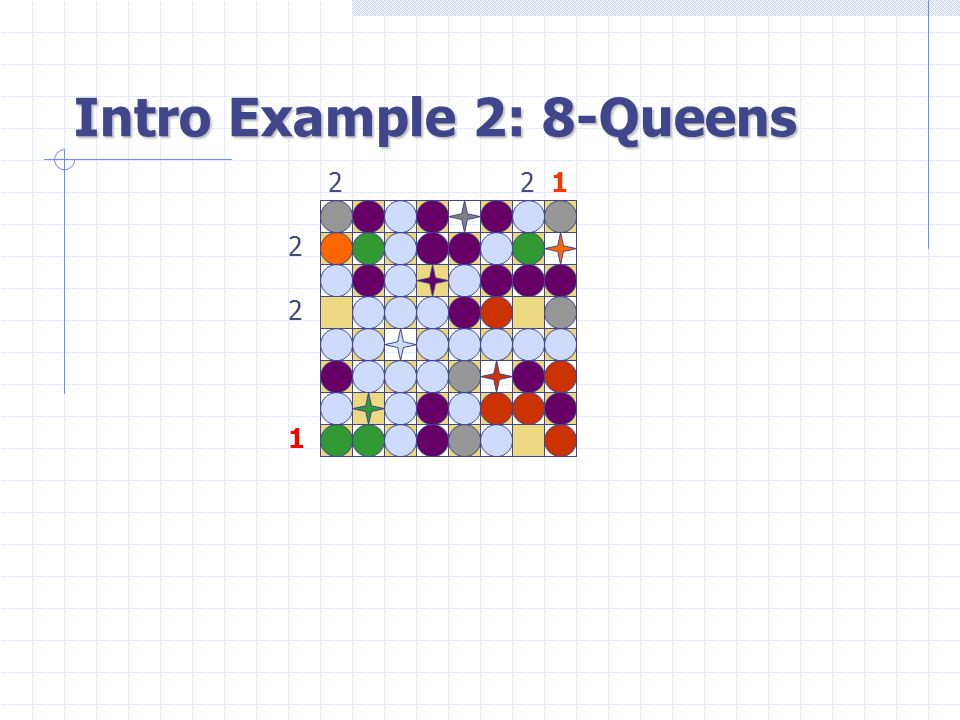 Intro Example 2: 8-Queens 221221 2 2 1