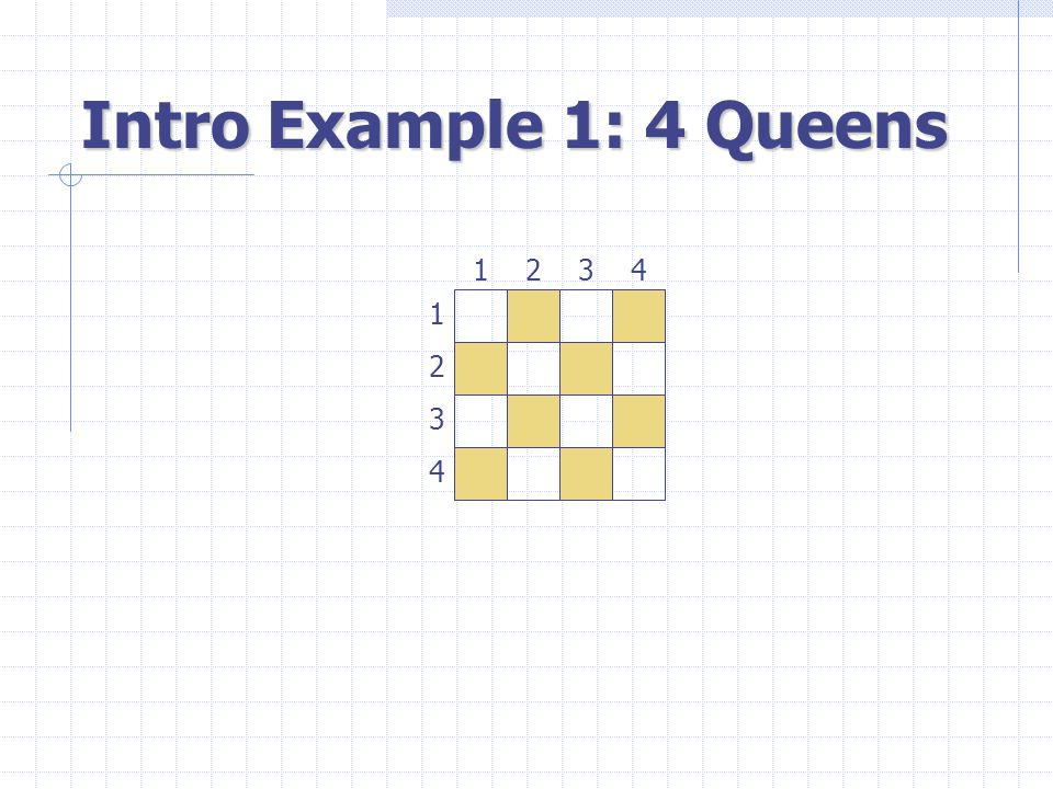 Intro Example 1: 4 Queens 1 3 2 4 3241