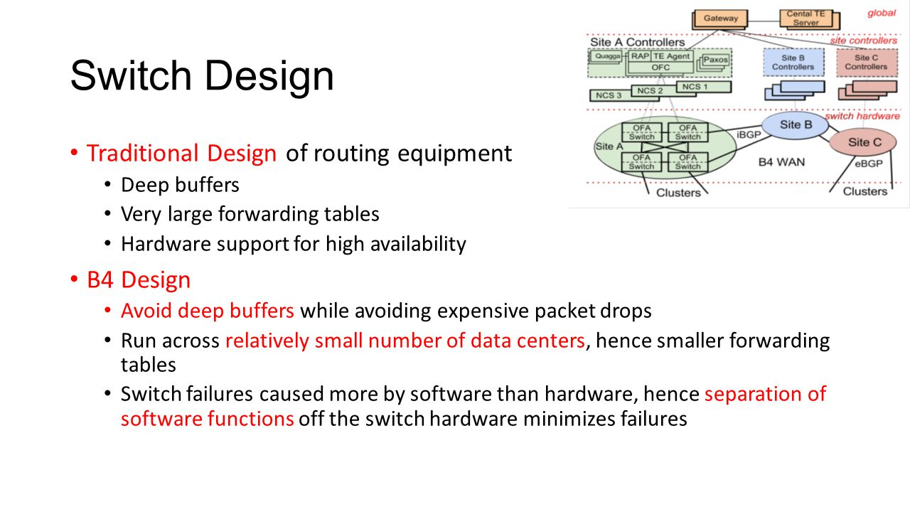 Switch Design Traditional Design of routing equipment Deep buffers Very large forwarding tables Hardware support for high availability B4 Design Avoid