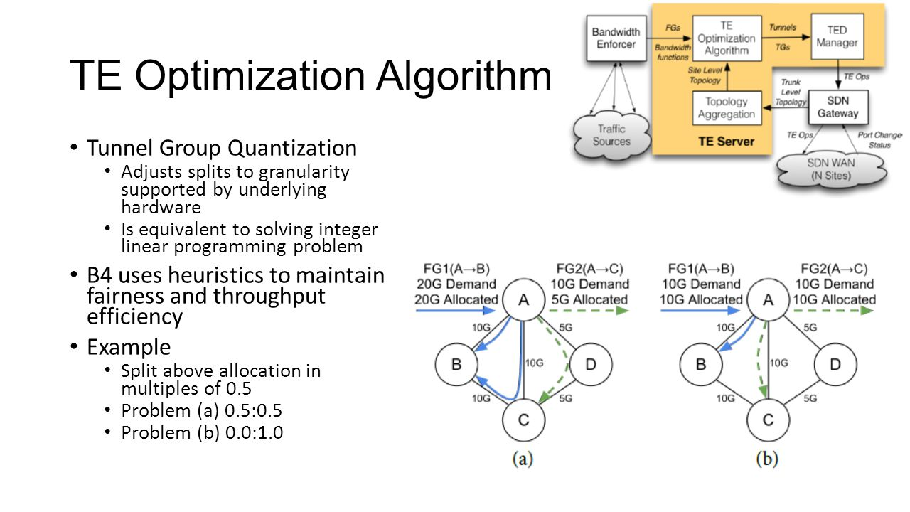 TE Optimization Algorithm (3) Tunnel Group Quantization Adjusts splits to granularity supported by underlying hardware Is equivalent to solving intege