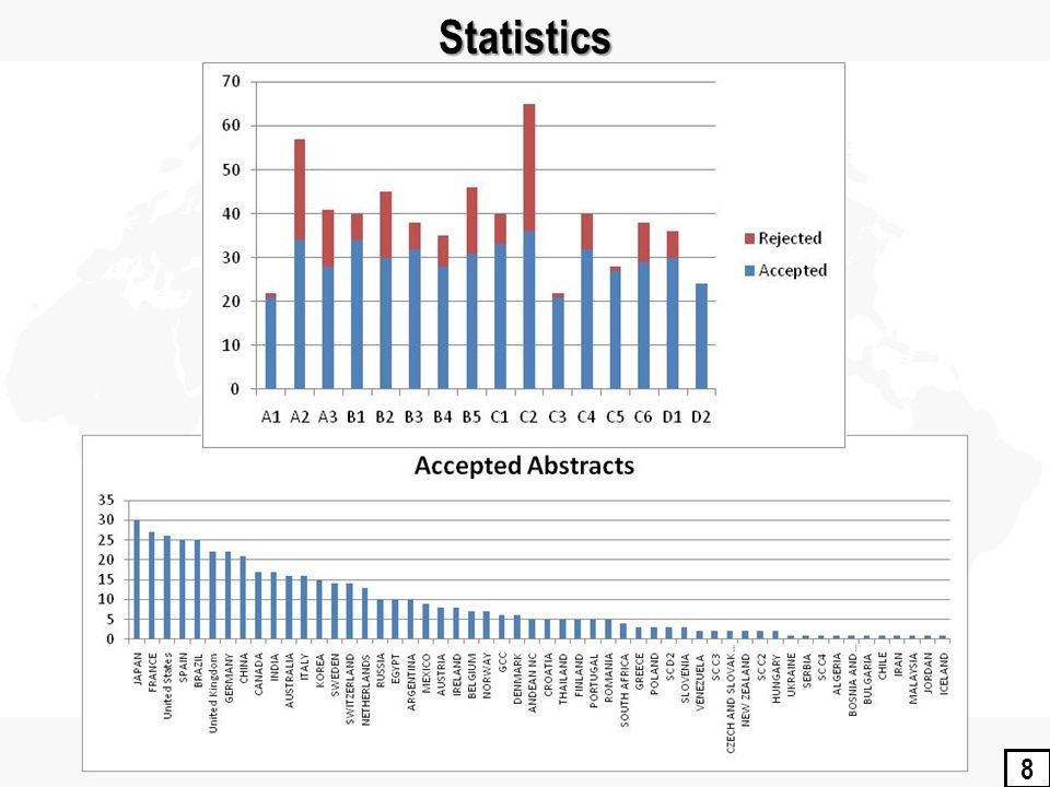 8 Statistics