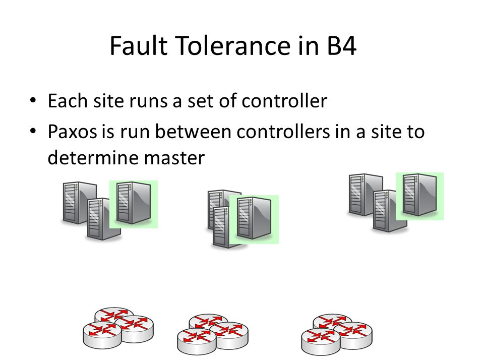Fault Tolerance in B4 Each site runs a set of controller Paxos is run between controllers in a site to determine master
