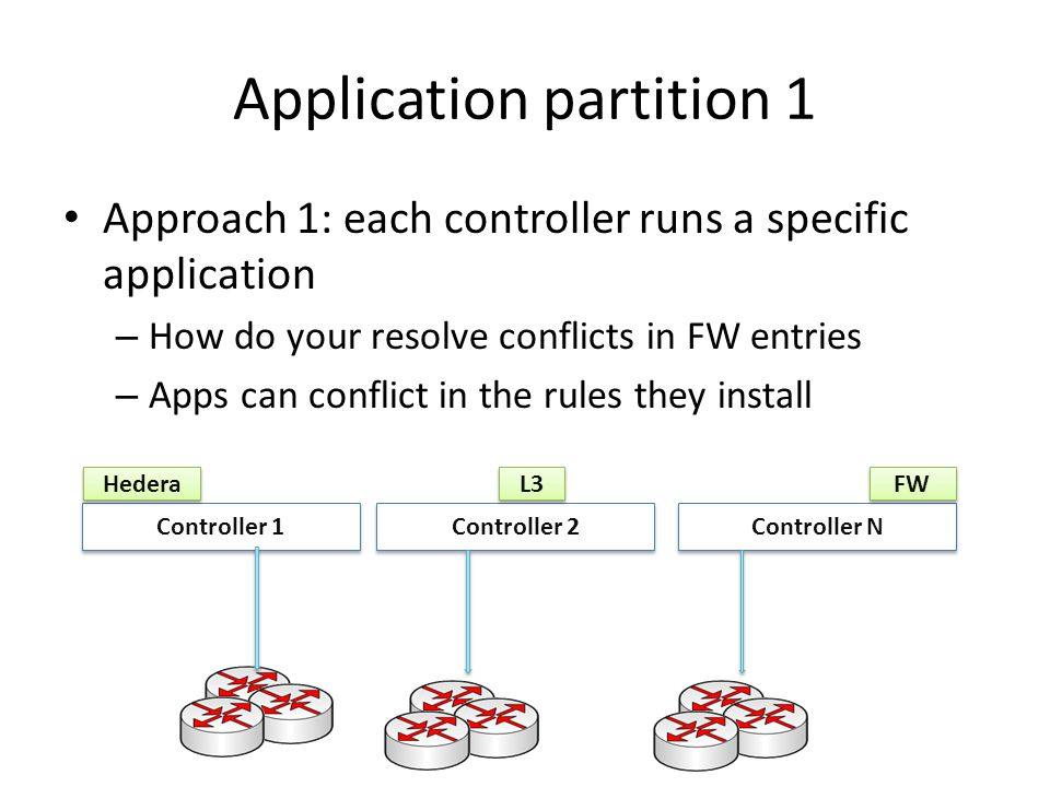 Application partition 1 Approach 1: each controller runs a specific application – How do your resolve conflicts in FW entries – Apps can conflict in t