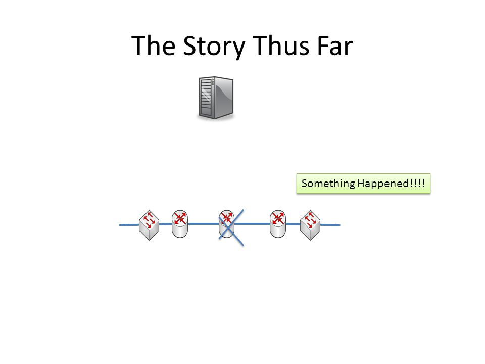 The Story Thus Far Let's Ask the Brian!!!!