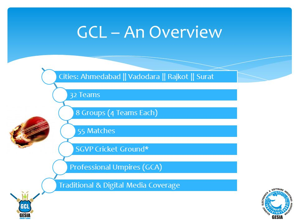 GCL – An Overview Cities: Ahmedabad || Vadodara || Rajkot || Surat 32 Teams 8 Groups (4 Teams Each) 55 Matches SGVP Cricket Ground* Professional Umpires (GCA) Traditional & Digital Media Coverage