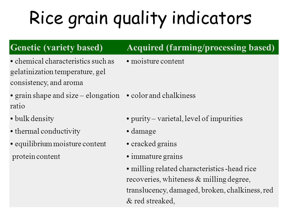 Importance of nutrition in rice About 3 b people consume rice and in Asia 30% calories from rice 7 countries account for 80% total rice production Other nutrients also – protein, B-complex, essential fatty acids, dietary fibre….