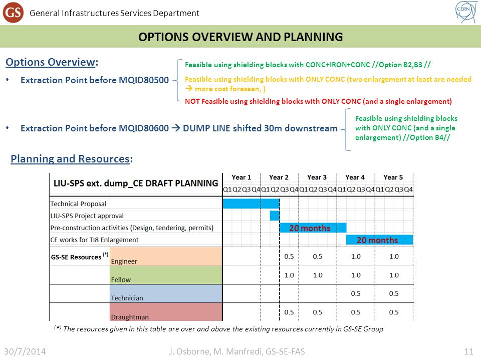 General Infrastructures Services Department OPTIONS OVERVIEW AND PLANNING 30/7/2014 J.