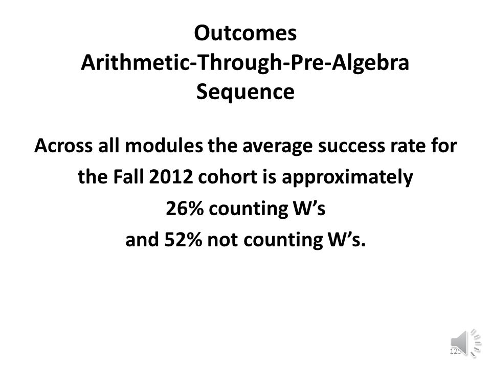 Math 203 Intermediate Algebra AA/AS area 4b Math 202 Geometry AA/AS area 4b Math 201 Elementary Algebra Math 253 Pre-Algebra Non-degree applicable Math 250 Arithmetic Non-degree applicable 47% success 62% success Approximately 29% of students who have begun with elementary algebra have succeeded at intermediate algebra 124 Recall recent six-semester success in lecture-based classes:
