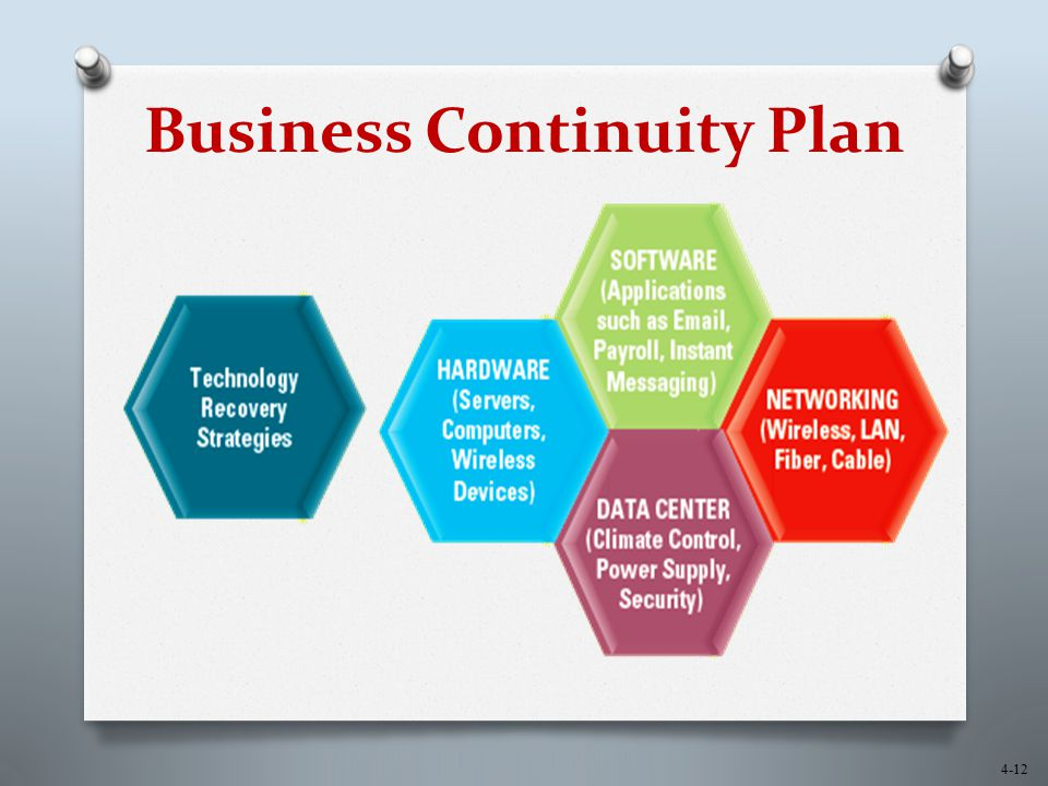 4-12 Business Continuity Plan