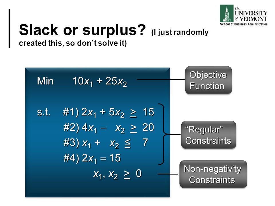 Slack or surplus.