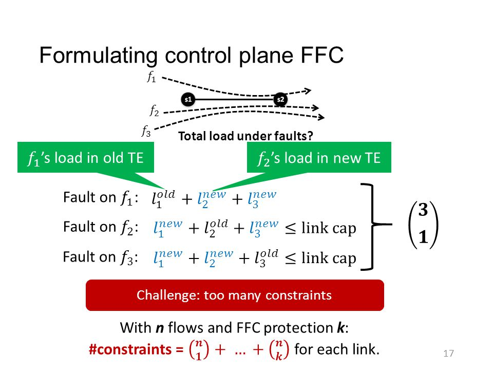 Formulating control plane FFC 17 Total load under faults? Challenge: too many constraints