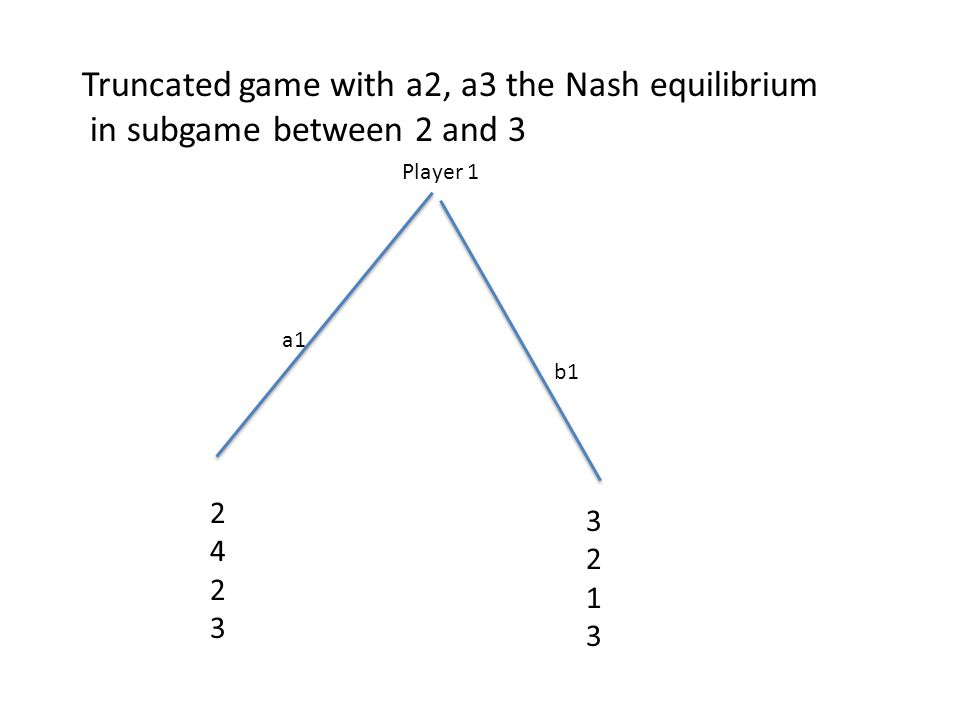 Truncated game with a2, a3 the Nash equilibrium in subgame between 2 and 3 24232423 32133213 Player 1 a1 b1