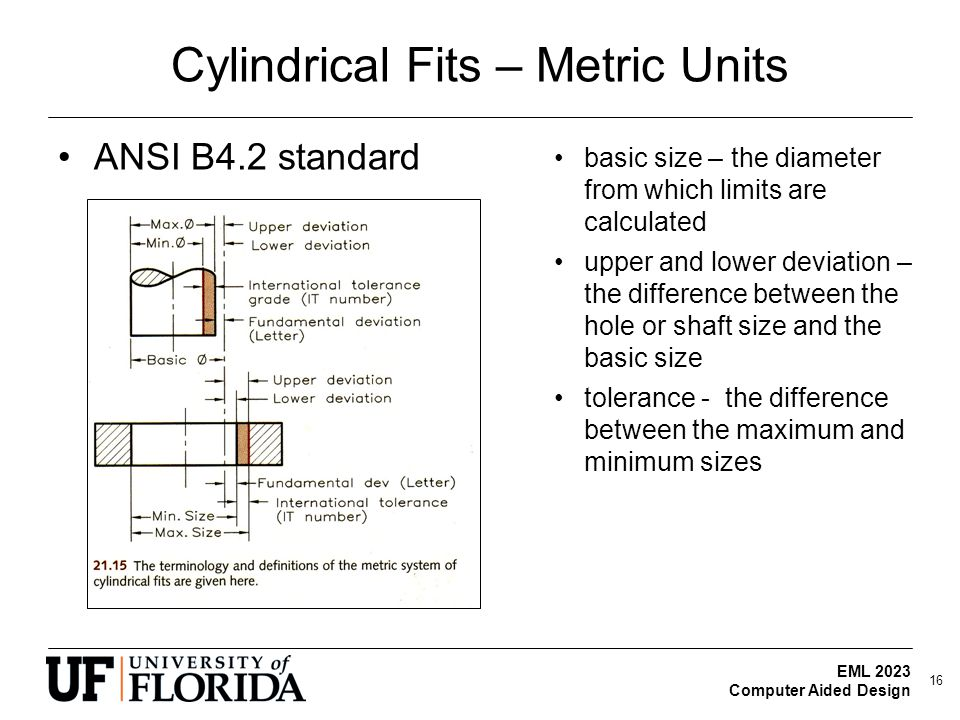 EML 2023 Computer Aided Design Cylindrical Fits – Metric Units ANSI B4.2 standard basic size – the diameter from which limits are calculated upper and