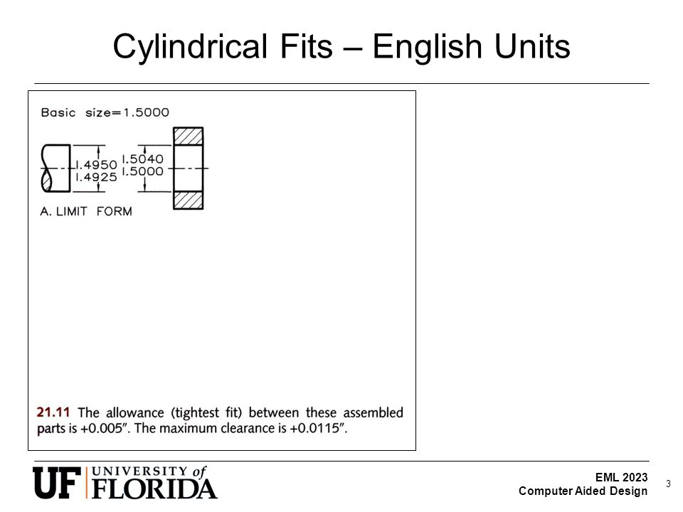 EML 2023 Computer Aided Design Cylindrical Fits – English Units 3