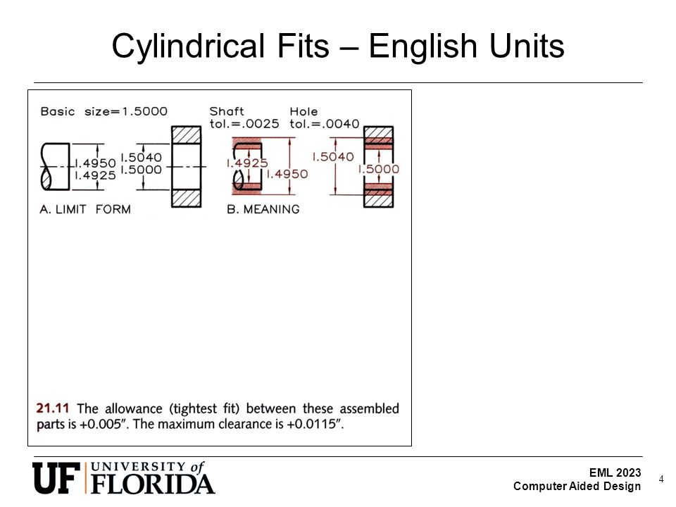 EML 2023 Computer Aided Design Cylindrical Fits – English Units 4