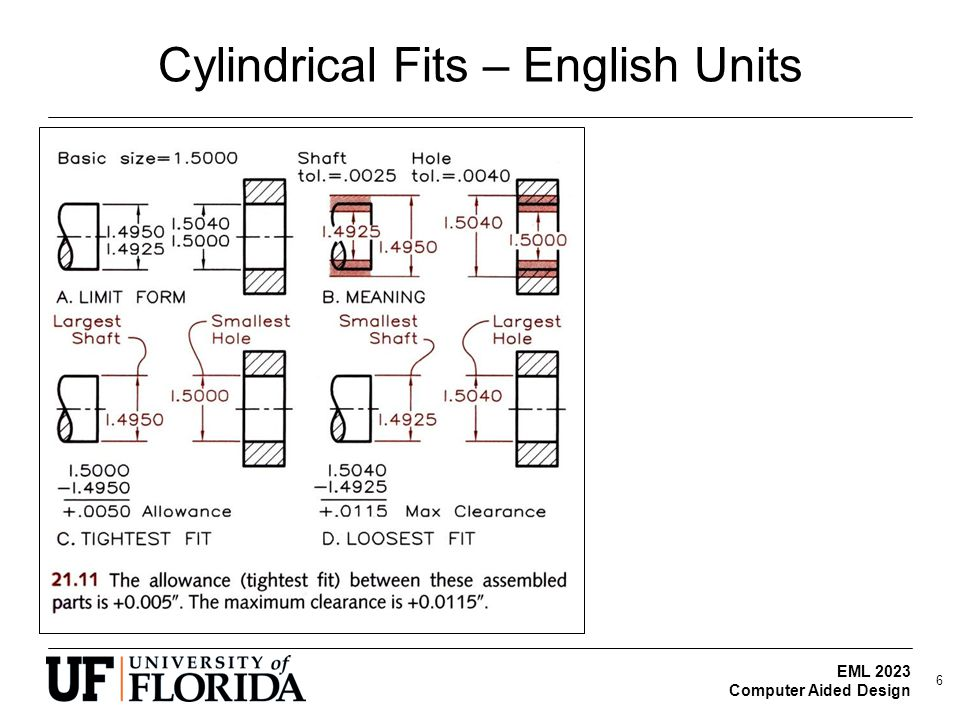 EML 2023 Computer Aided Design Cylindrical Fits – English Units 6