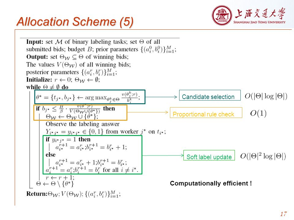 17 Allocation Scheme (5) Candidate selection Proportional rule check Soft label update Computationally efficient !
