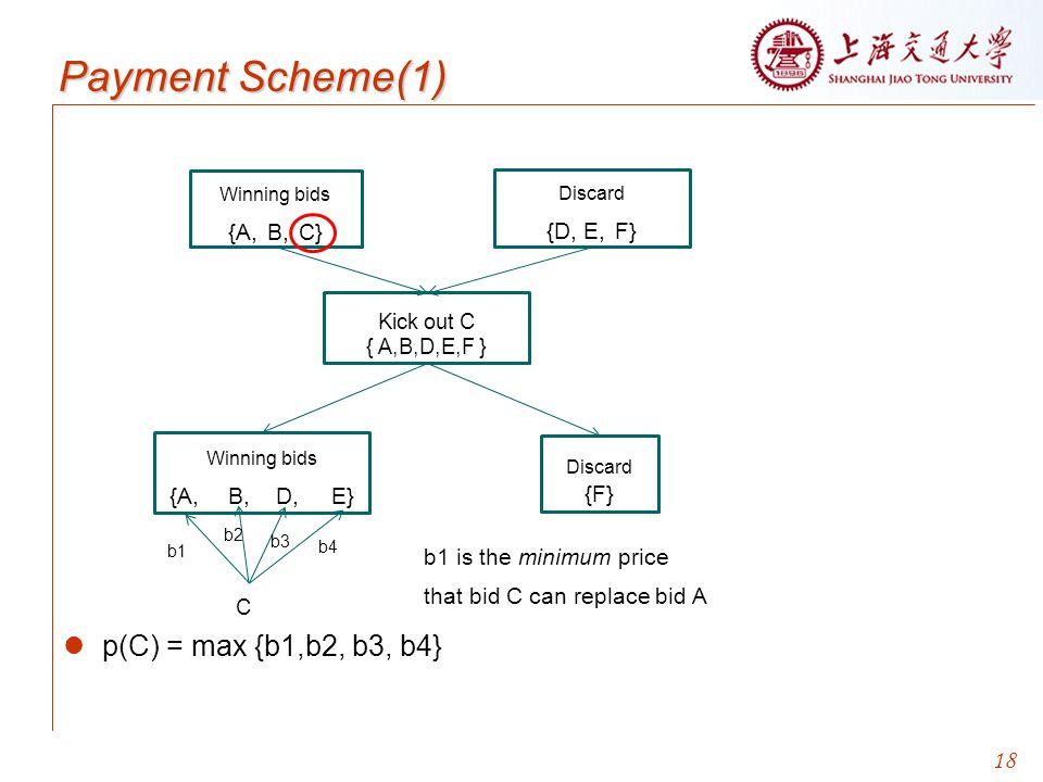 18 Payment Scheme(1) p(C) = max {b1,b2, b3, b4} Winning bids {A, B, C} Discard {D, E, F} Kick out C { A,B,D,E,F } Winning bids {A, B, D, E} Discard {F} C b1 b2 b3 b4 b1 is the minimum price that bid C can replace bid A
