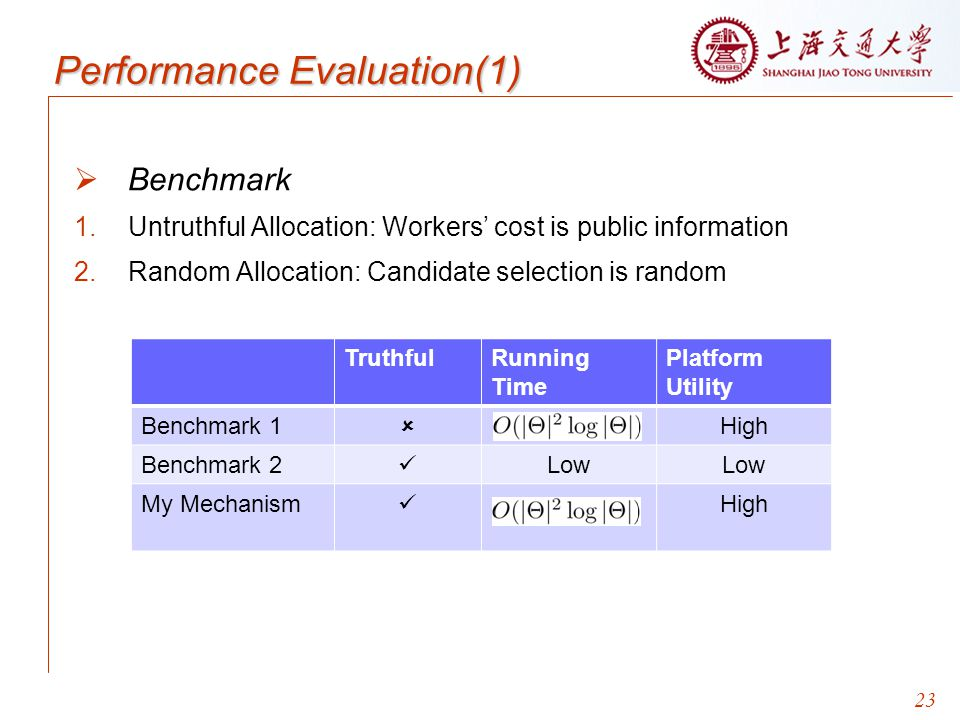 23 Performance Evaluation(1)  Benchmark 1.Untruthful Allocation: Workers' cost is public information 2.Random Allocation: Candidate selection is random TruthfulRunning Time Platform Utility Benchmark 1  High Benchmark 2 Low My Mechanism High