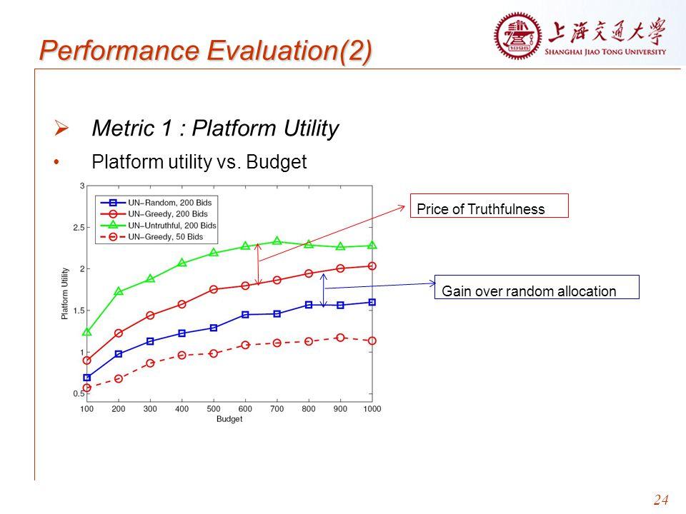 24 Performance Evaluation(2)  Metric 1 : Platform Utility Platform utility vs.