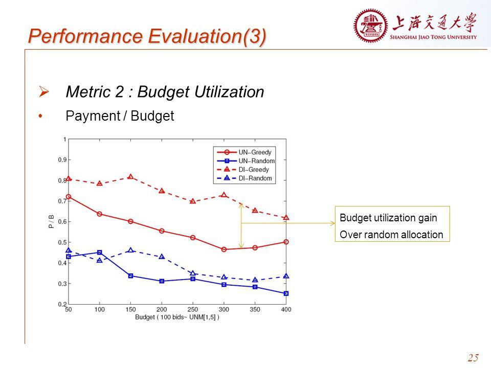 25 Performance Evaluation(3)  Metric 2 : Budget Utilization Payment / Budget Budget utilization gain Over random allocation