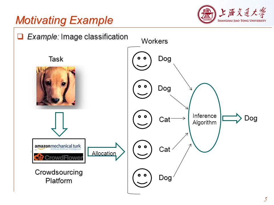 5 Motivating Example  Example: Image classification Workers Allocation CrowdsourcingPlatform Task Dog Dog Cat Cat Dog Inference Algorithm Dog