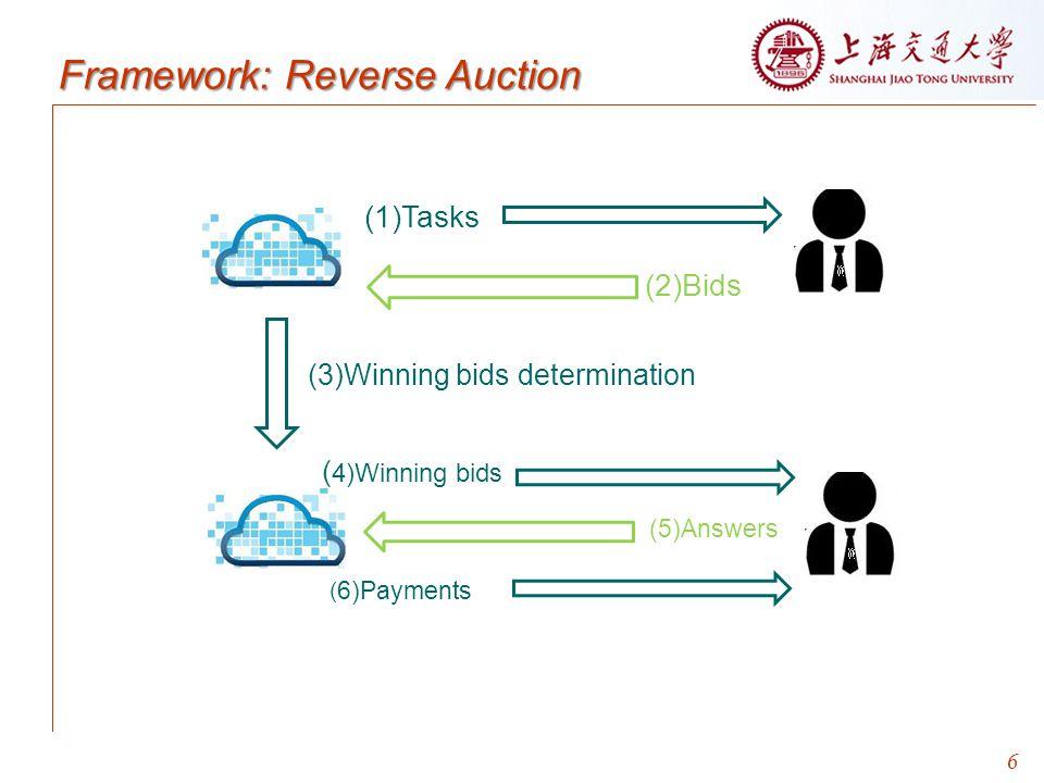 6 Framework: Reverse Auction (1)Tasks (2)Bids (3)Winning bids determination ( 4)Winning bids ( 6)Payments (5)Answers