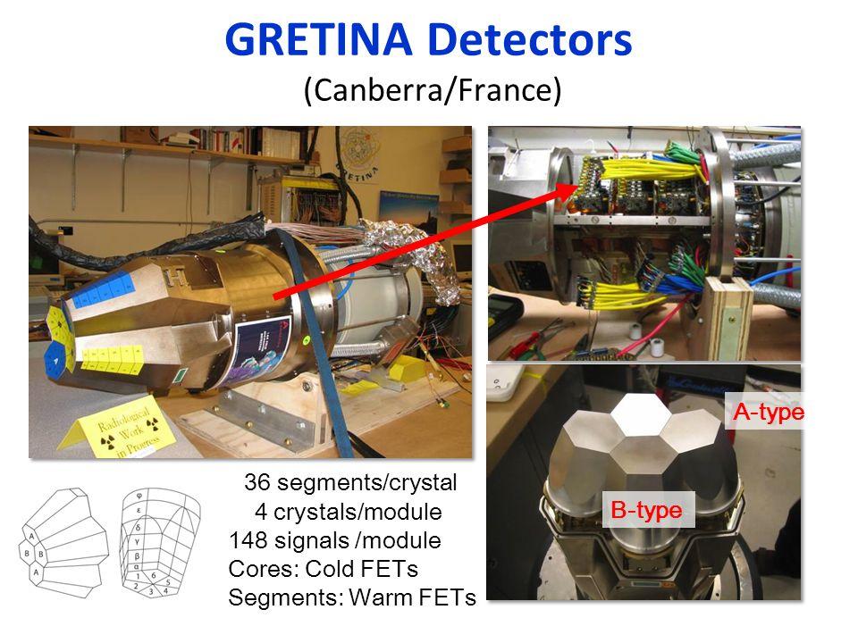 GRETINA Detectors (Canberra/France) B-type A-type 36 segments/crystal 4 crystals/module 148 signals /module Cores: Cold FETs Segments: Warm FETs