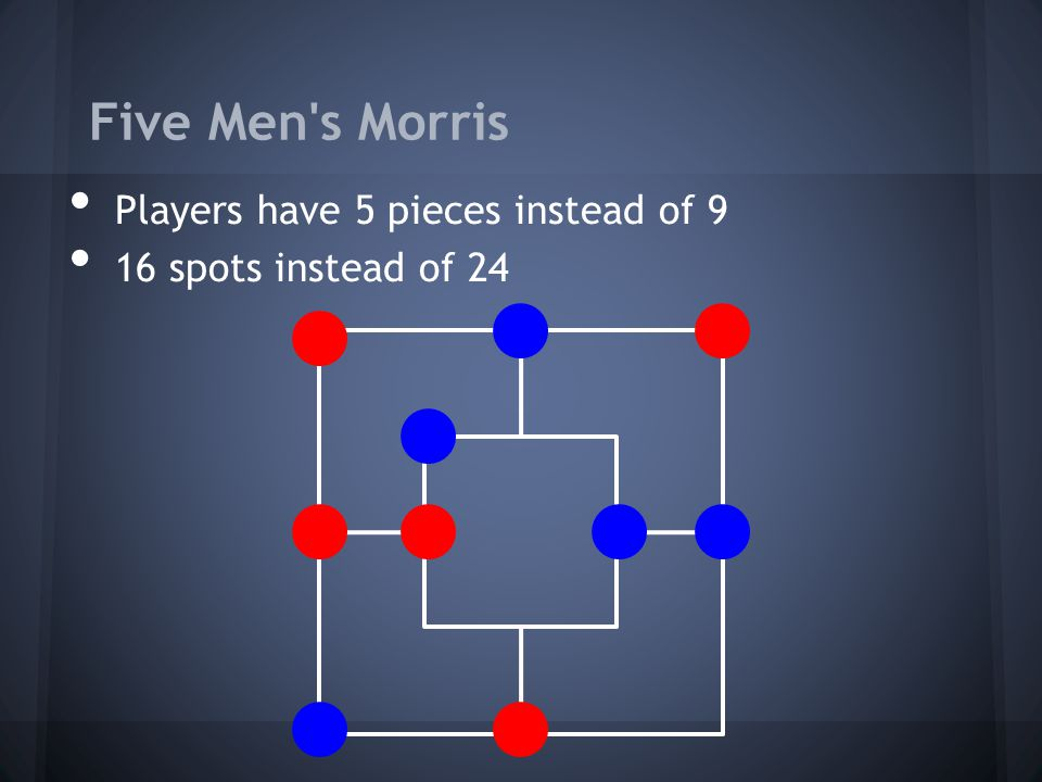 Five Men's Morris Players have 5 pieces instead of 9 16 spots instead of 24