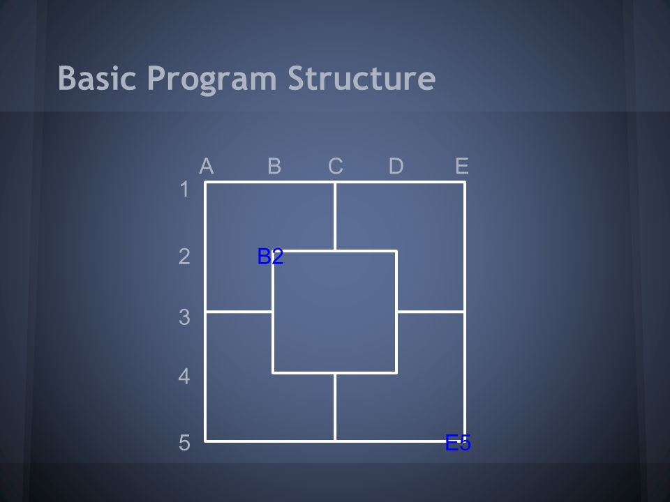 Basic Program Structure A 1 BCDE 2 3 4 5 B2 E5